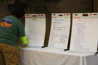 Field trip species lists